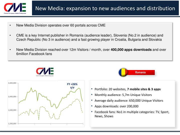New Media: expansion to new audiences and distribution
