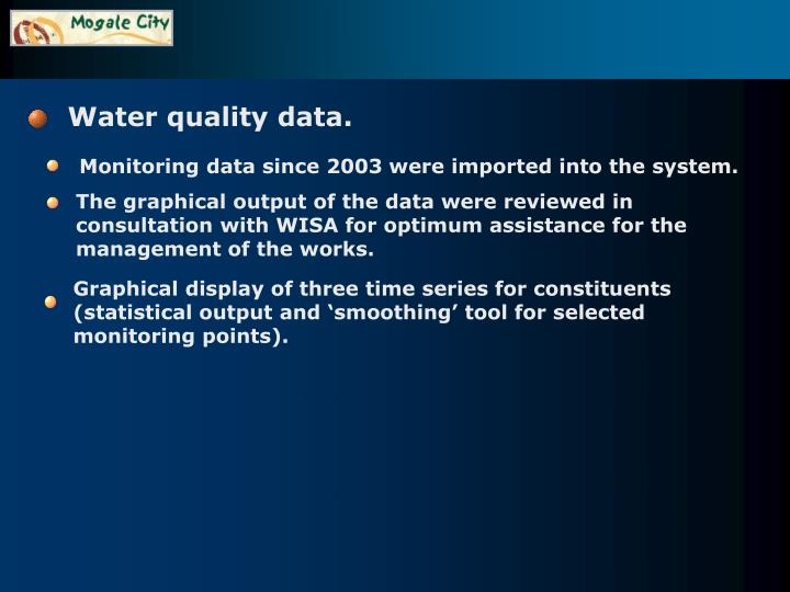 Water quality data.