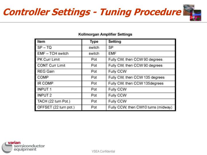 Controller Settings - Tuning Procedure