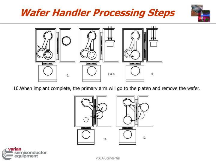 Wafer Handler Processing Steps