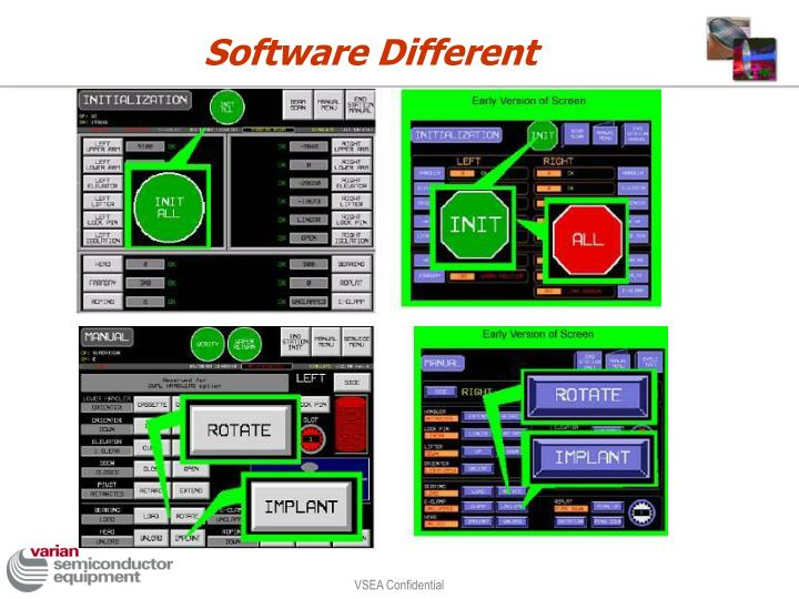 Software Different