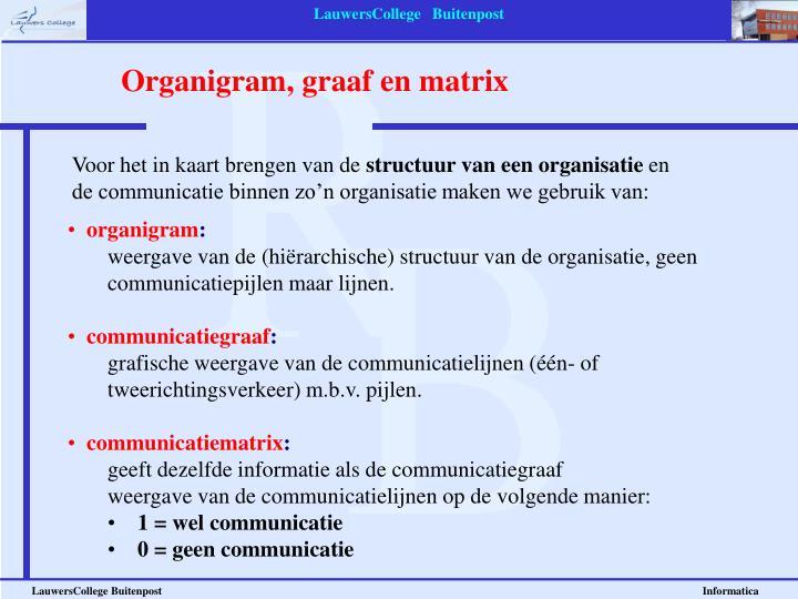 Organigram, graaf en matrix