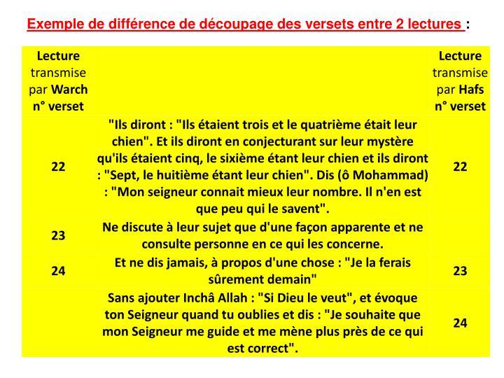 Exemple de différence de découpage des versets entre 2 lectures
