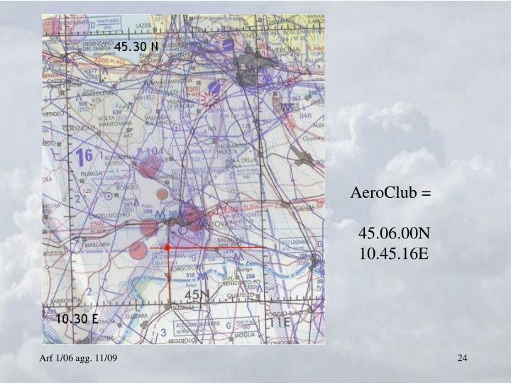 AeroClub =