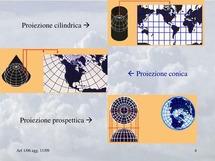 Proiezione cilindrica