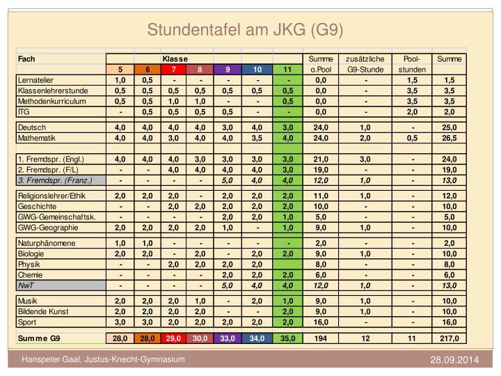 Stundentafel am JKG (G9)