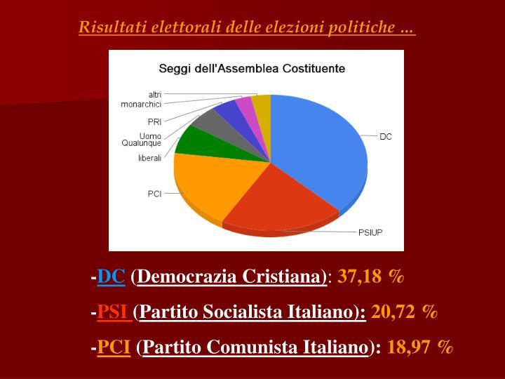 Risultati elettorali delle elezioni politiche …