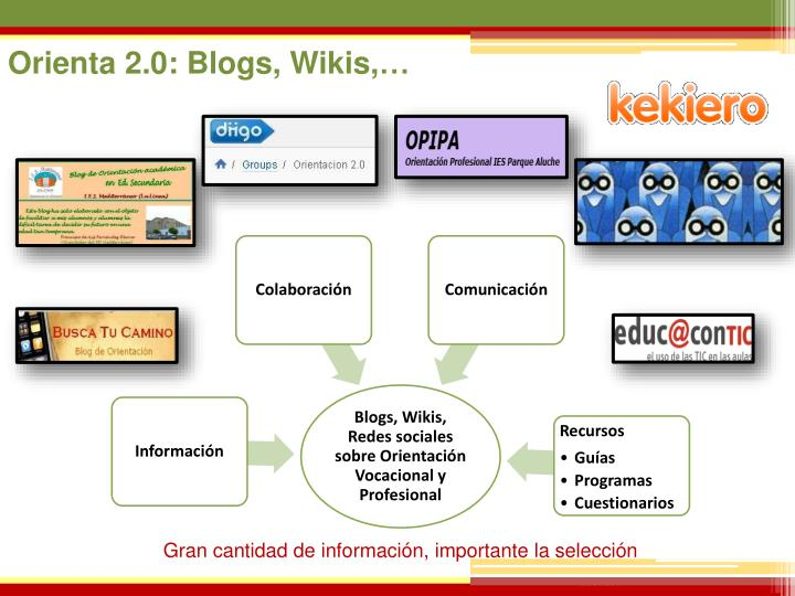 Orienta 2.0: Blogs, Wikis,…