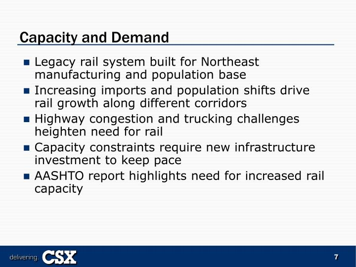 Capacity and Demand