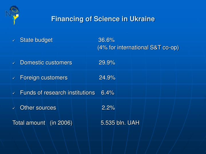 Financing of Science in Ukraine