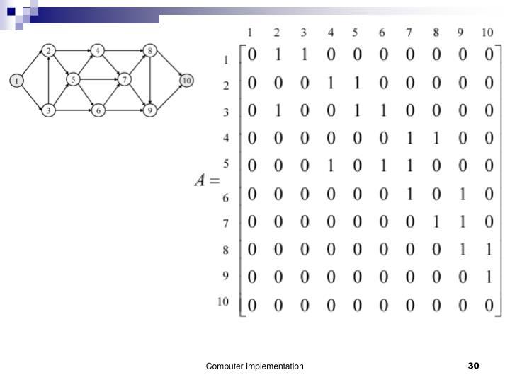 Computer Implementation