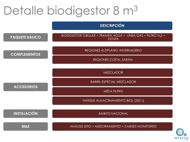 Detalle biodigestor 8 m