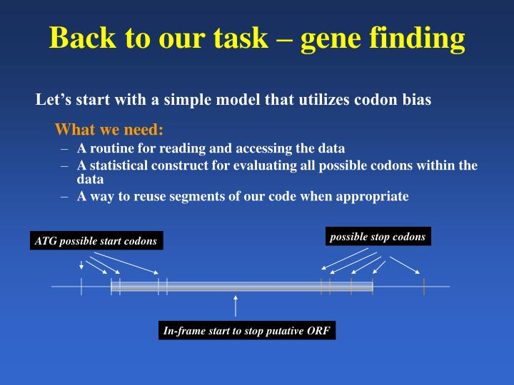 Back to our task – gene finding