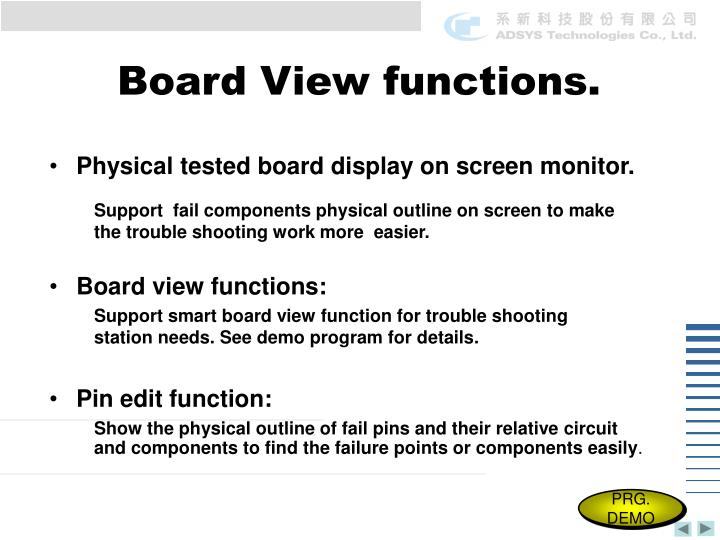 Board View functions.