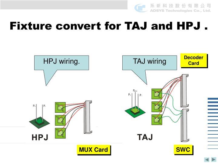 Fixture convert for TAJ and HPJ .