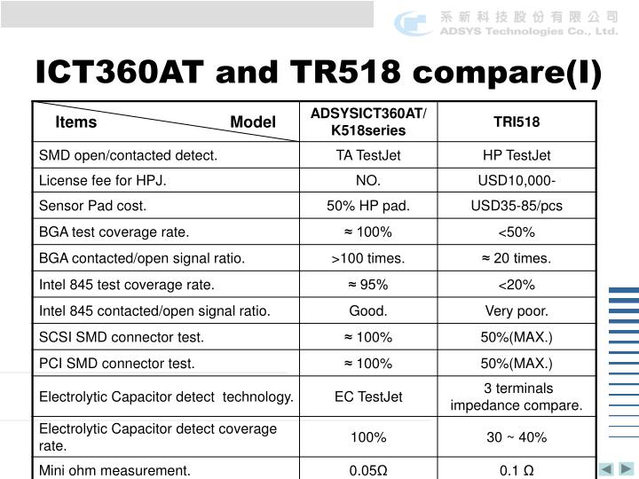 ICT360AT and TR518 compare(I)