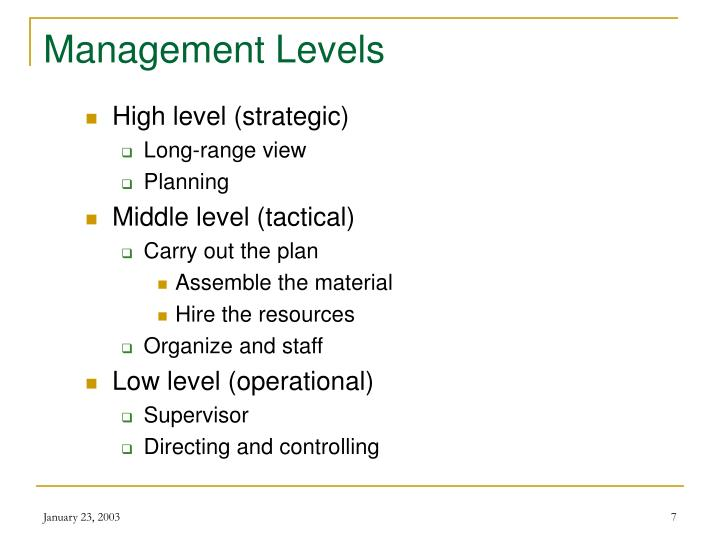 Management Levels