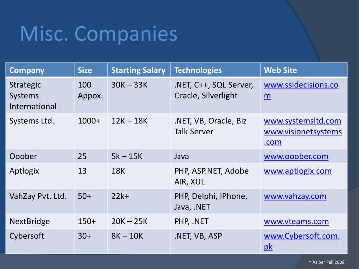 Misc. Companies
