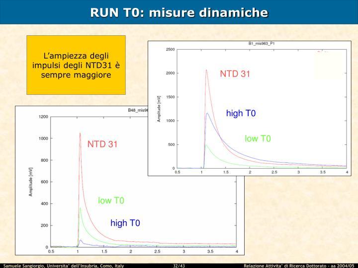 RUN T0: misure dinamiche