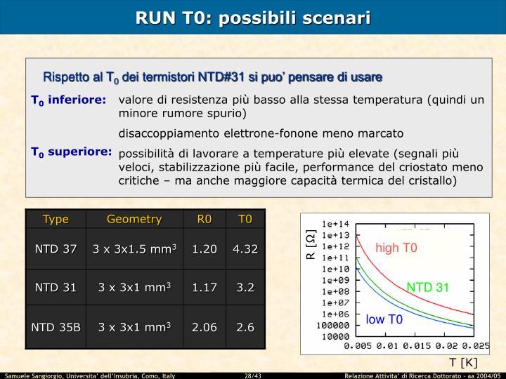 RUN T0: possibili scenari