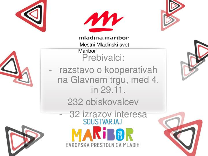 Mestni Mladinski svet Maribor