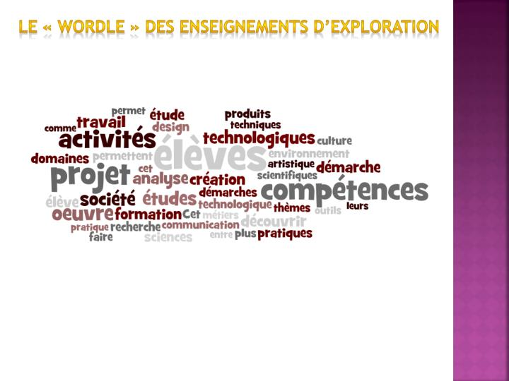 Le wordle des enseignements d exploration