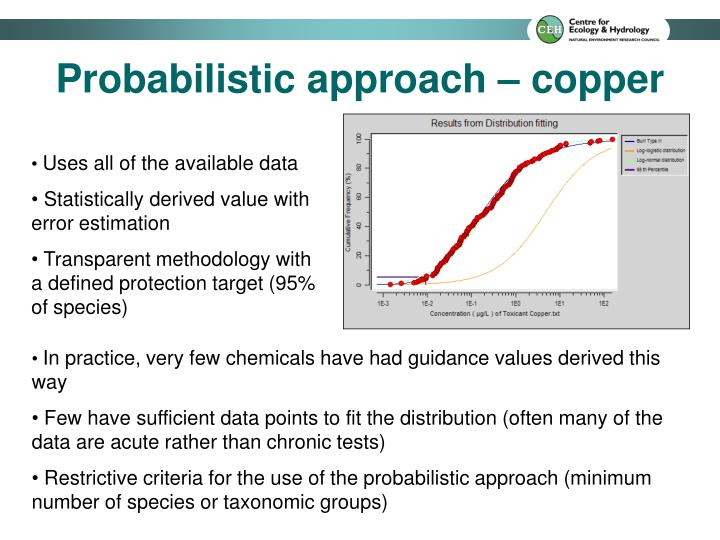 Probabilistic approach – copper