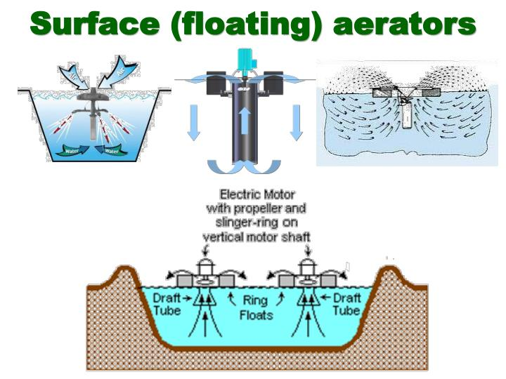 Surface (floating) aerators