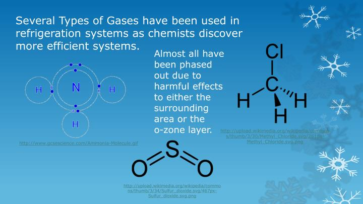 Several Types of Gases have been used in refrigeration systems as chemists discover more efficient s...