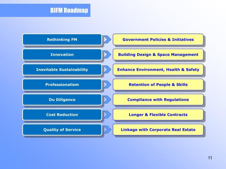 BIFM Roadmap
