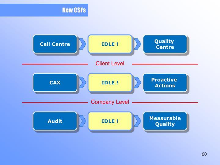 New CSFs