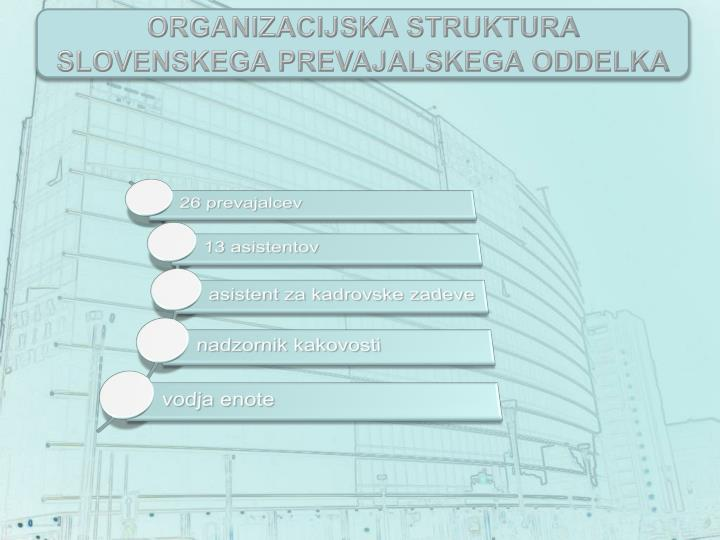 Organizacijska struktura slovenskega prevajalskega oddelka