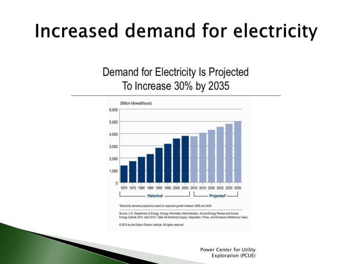 Increased demand for electricity