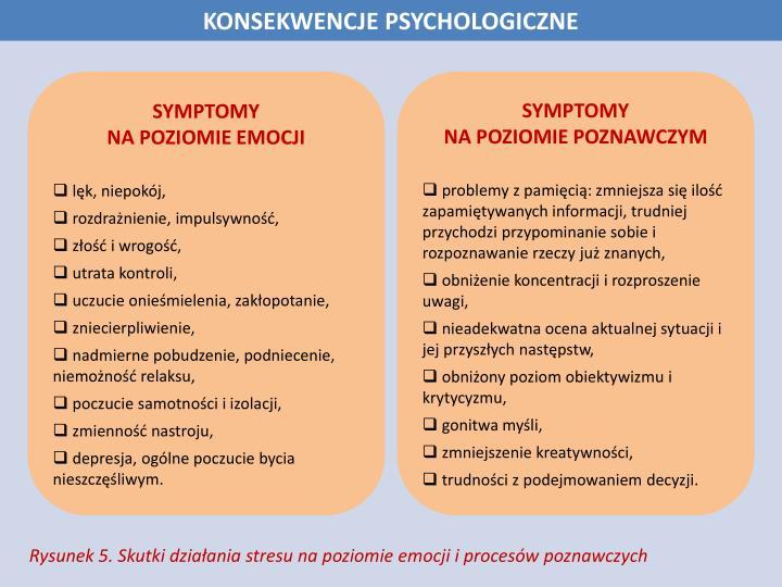 KONSEKWENCJE PSYCHOLOGICZNE