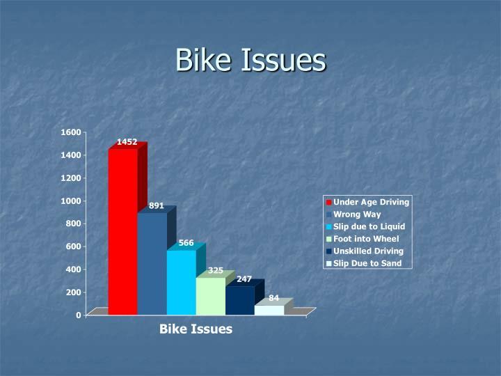 Bike Issues