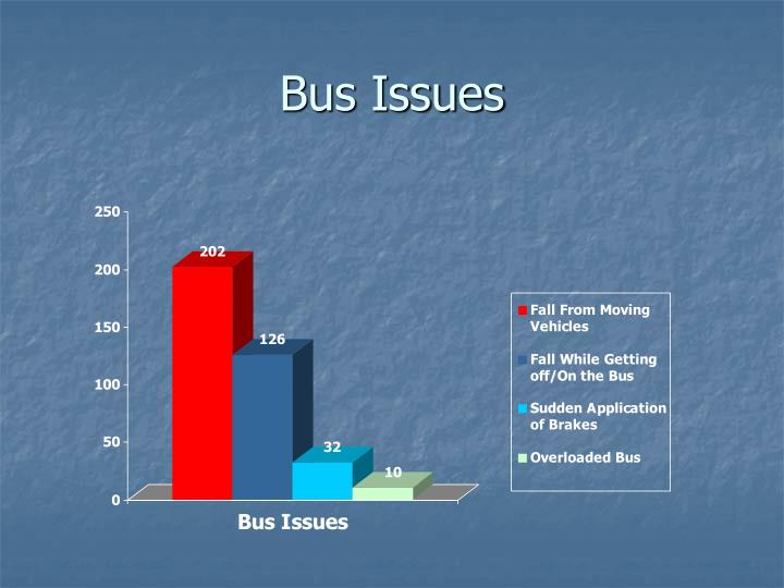 Bus Issues