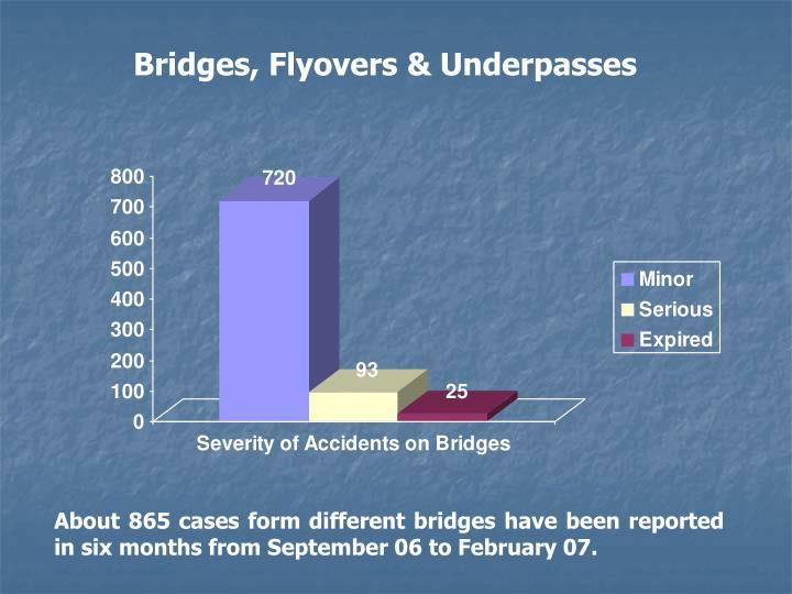 Bridges, Flyovers & Underpasses