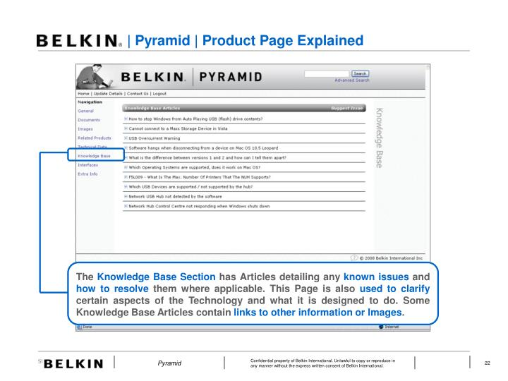 | Pyramid | Product Page Explained