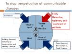 to stop perpetuation of communicable diseases2