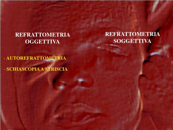 REFRATTOMETRIA SOGGETTIVA