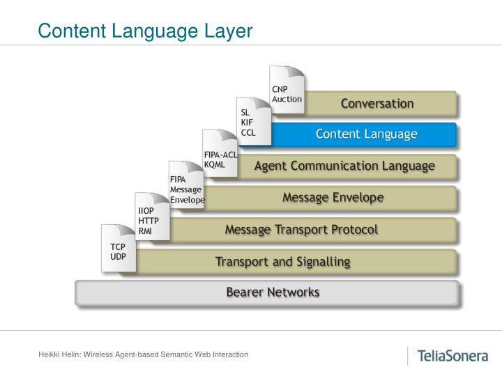 Content Language Layer