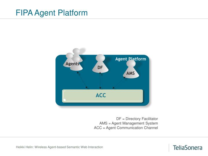 FIPA Agent Platform