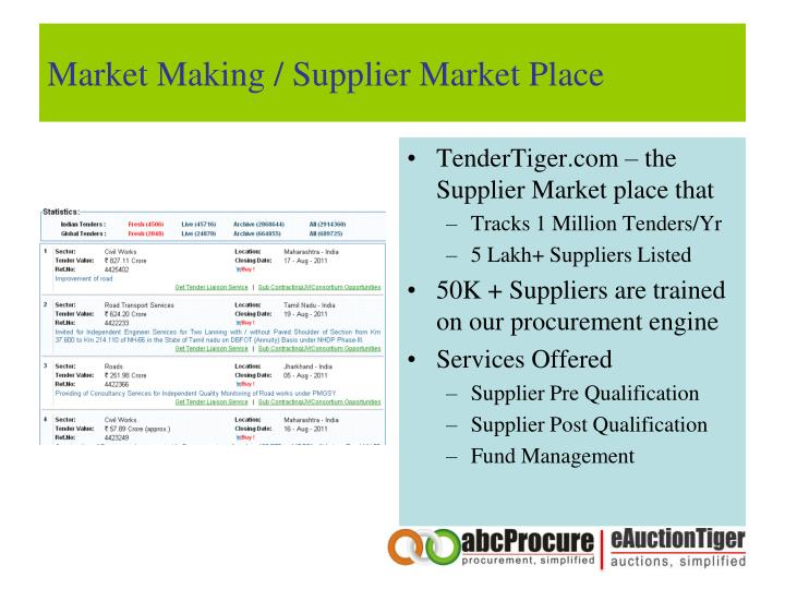 Market Making / Supplier Market Place