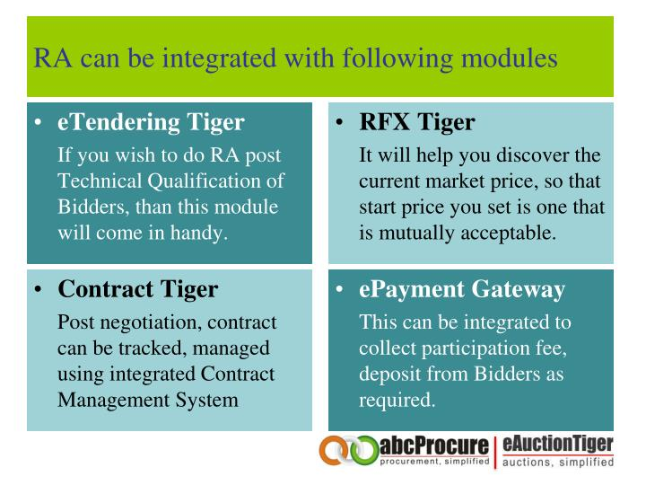 RA can be integrated with following modules
