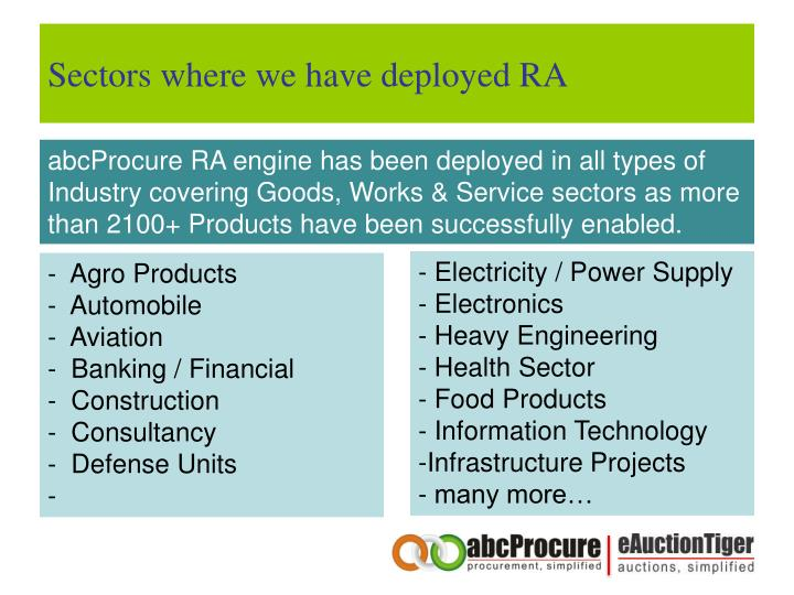 Sectors where we have deployed RA