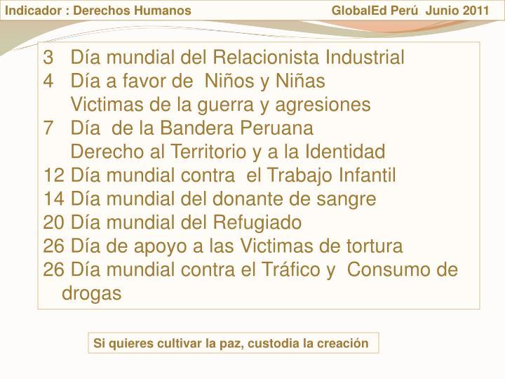 Indicador : Derechos Humanos                                        GlobalEd Per  Junio 2011