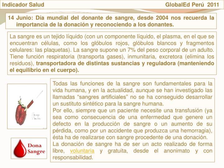 Indicador Salud                                                                              GlobalEd