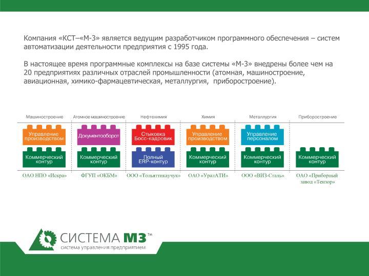 Компания «КСТ–«М-3» является ведущим разработчиком программного обеспечения