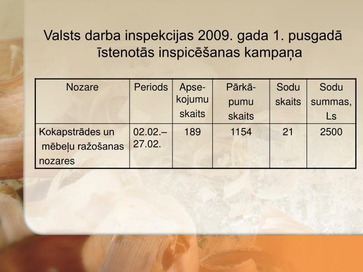 Valsts darba inspekcijas 2009. gada 1. pusgadā īstenotās inspicēšanas kampaņa