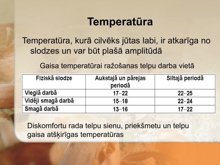 Temperatūra